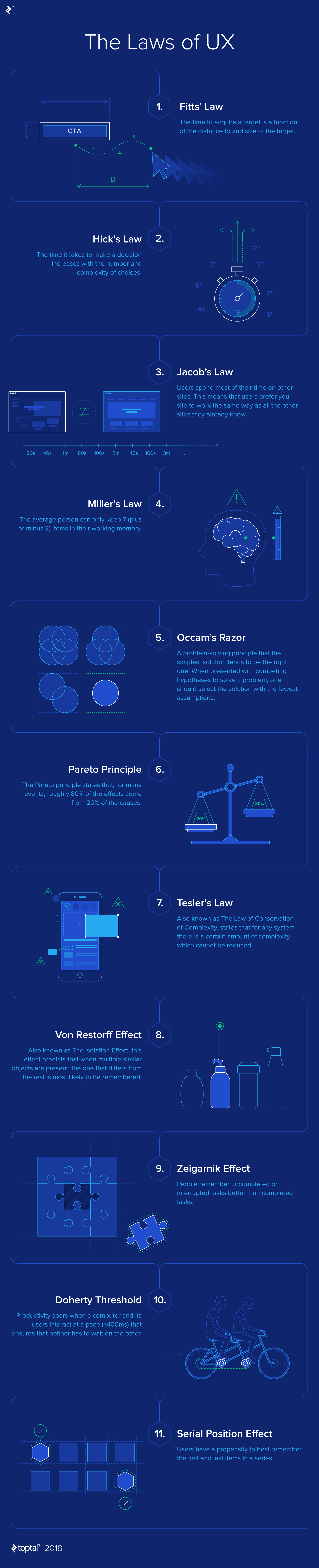 ux-design-laws-financial-banking