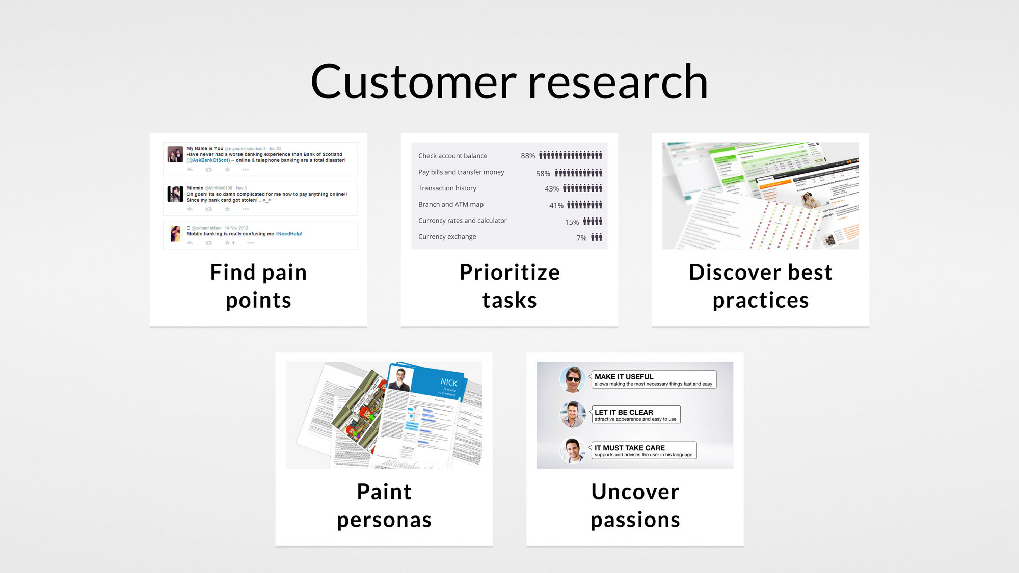 ux-customer-research-best-practicies-user-personas