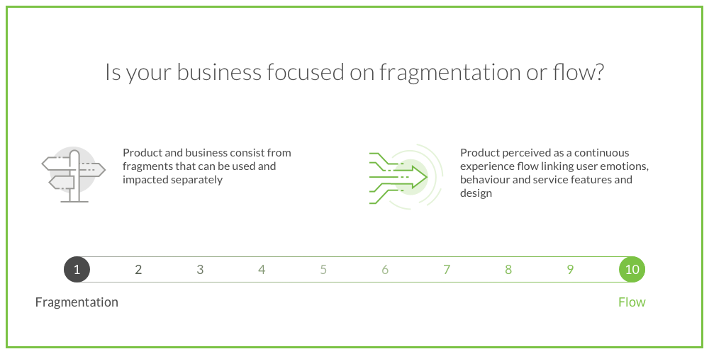 customer-experience-banking-fragmentation-vs-flow