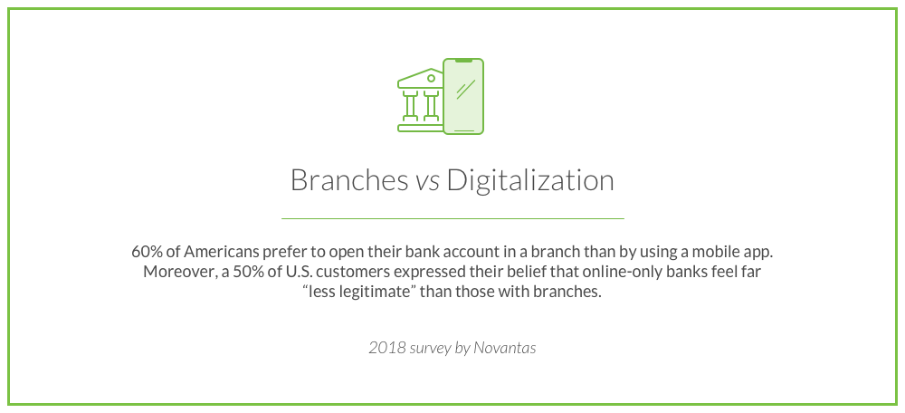 ux-banking-branches-digitalization