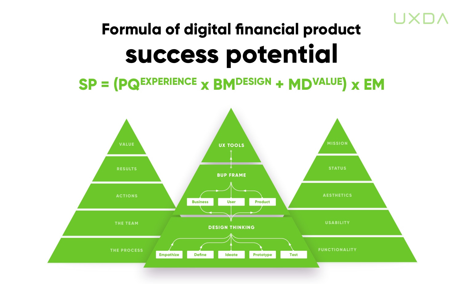 financial-ux-design-digital-product-6.jpg