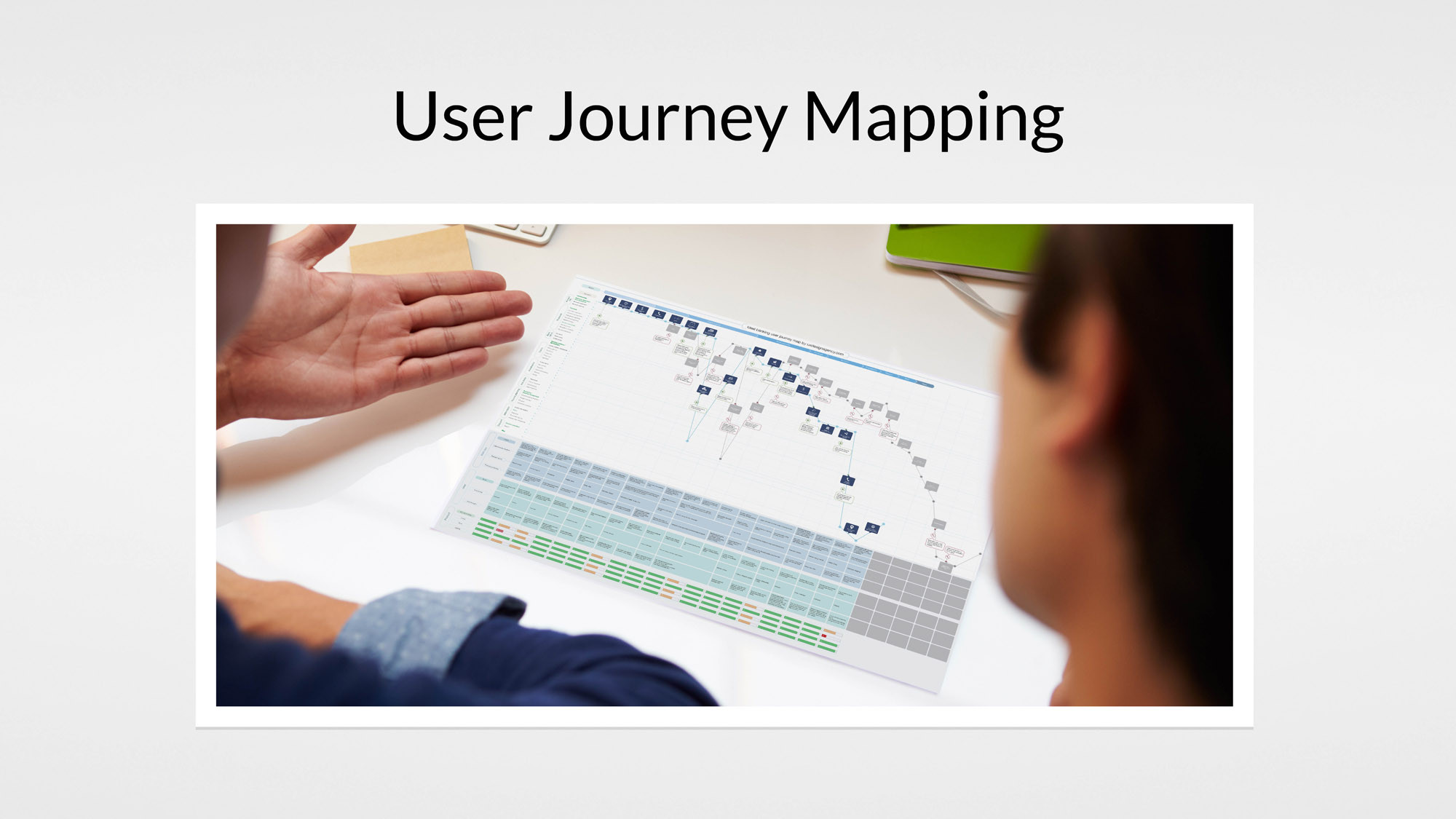 user-journey-mapping-ux-research-uxda