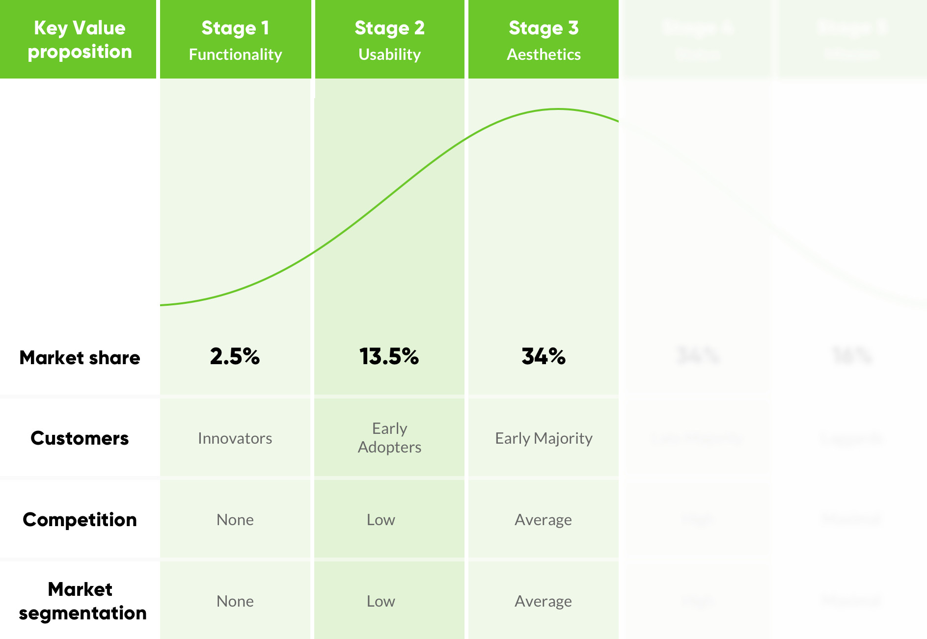 innovation-adoption-lifecycle-ux-design-for-banking-4-M.jpg