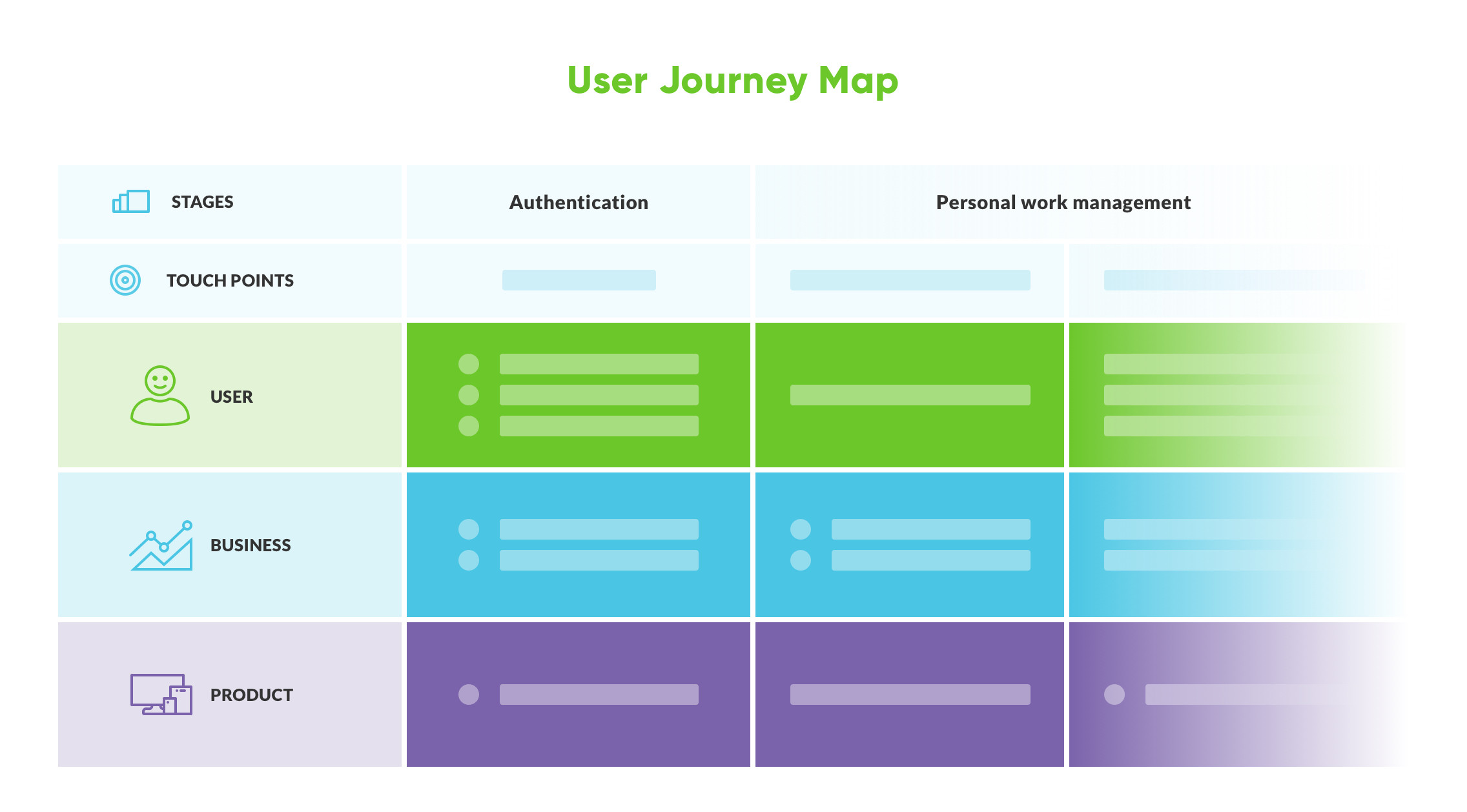 user-journey-mapping-uxda-work-process-ux-design.jpg-L-1.jpg