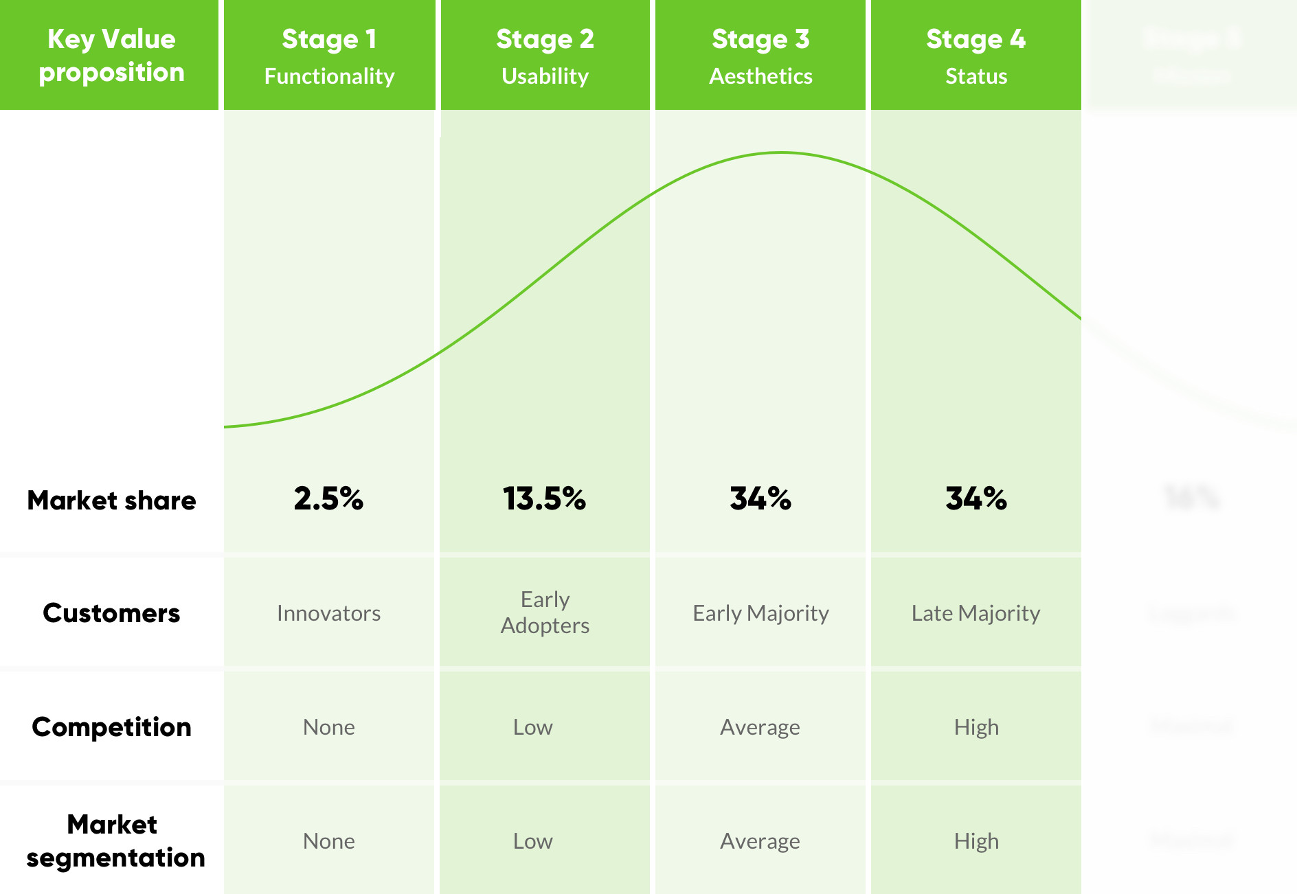 innovation-adoption-lifecycle-ux-design-for-banking-5-M.jpg