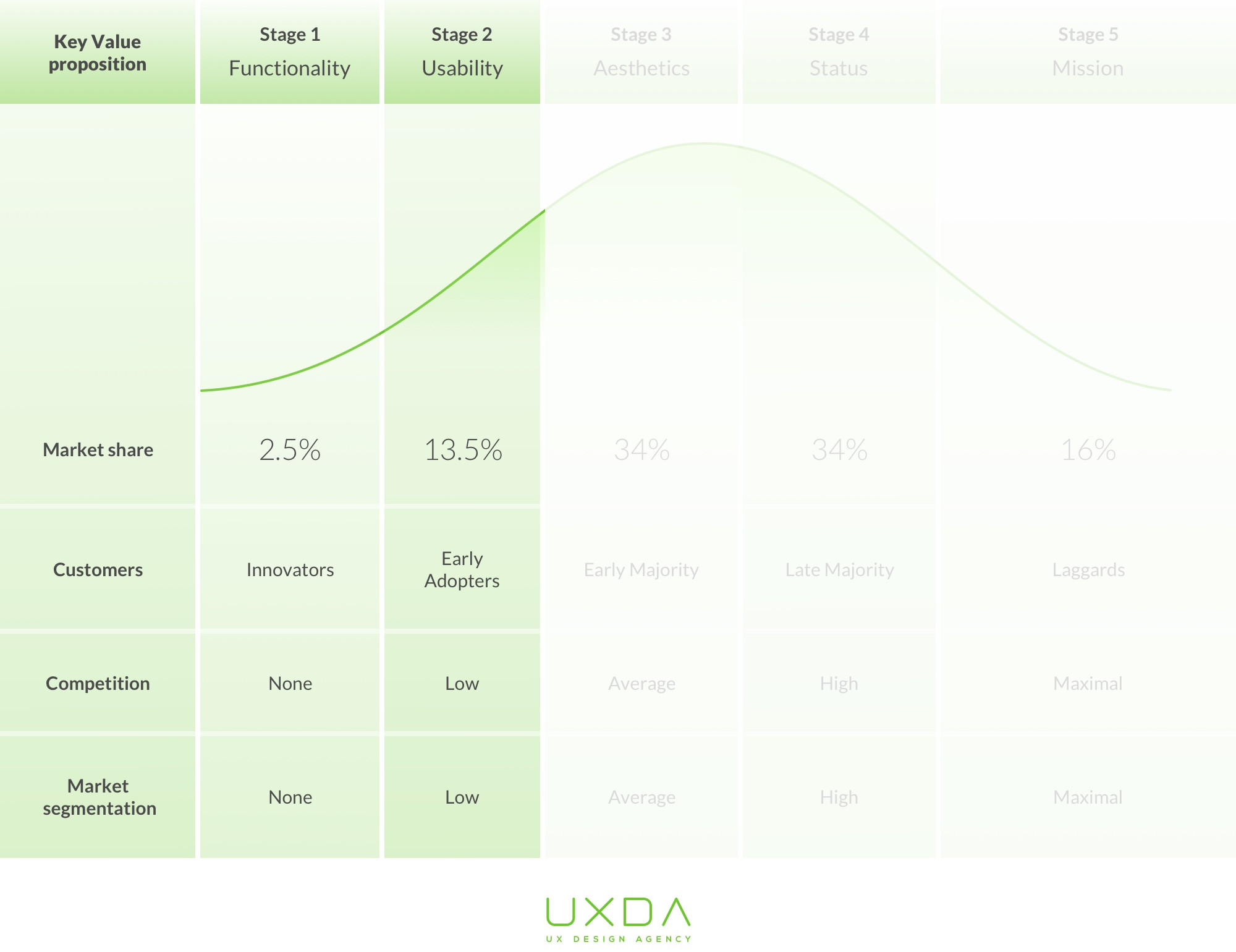 ux-financial-innovation-adoption-lifecycle-usability