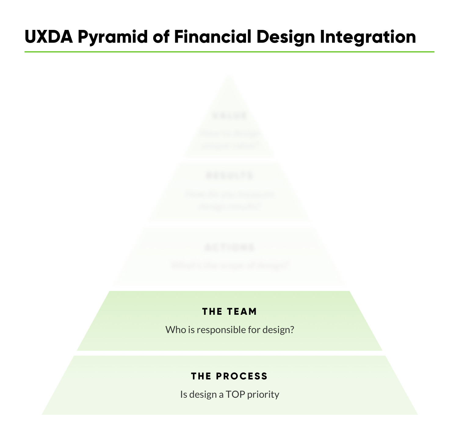 financial-ux-design-methodology-uxda-financial-design-integration-2-S.jpg