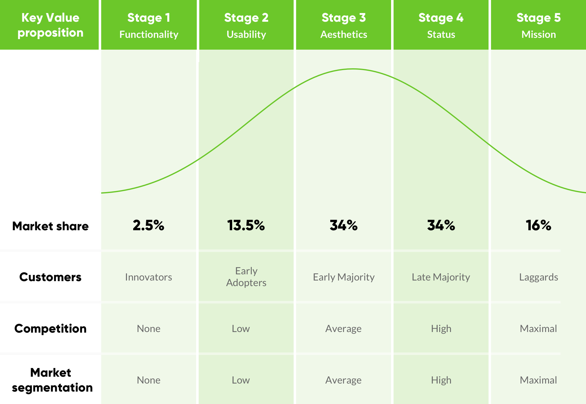 innovation-adoption-lifecycle-ux-design-for-banking-6-M.jpg