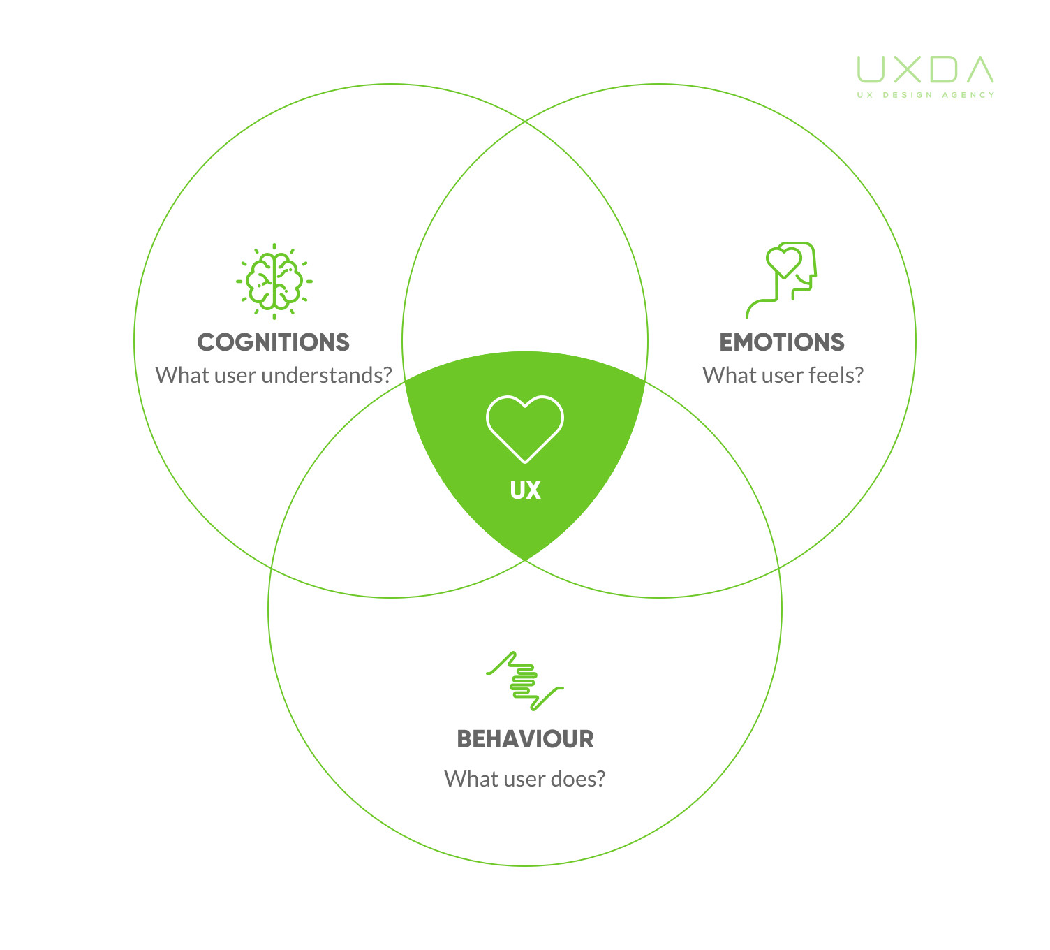 ux-design-for-banking-uxda-methodology-22-S.jpg