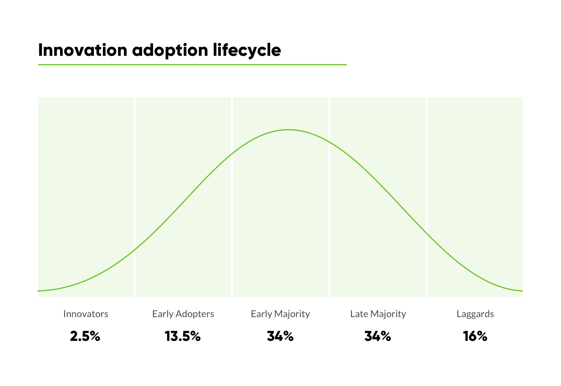 innovation-adoption-lifecycle-ux-design-for-banking-1-M.jpg
