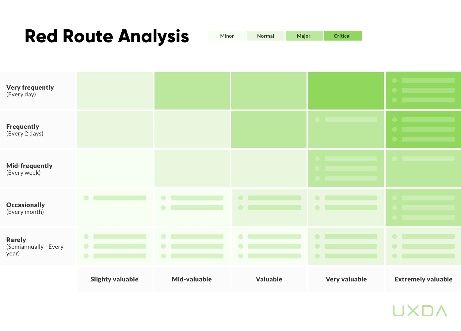 ux-design-banking-red-route-analysis-uxda-work-process.jpg