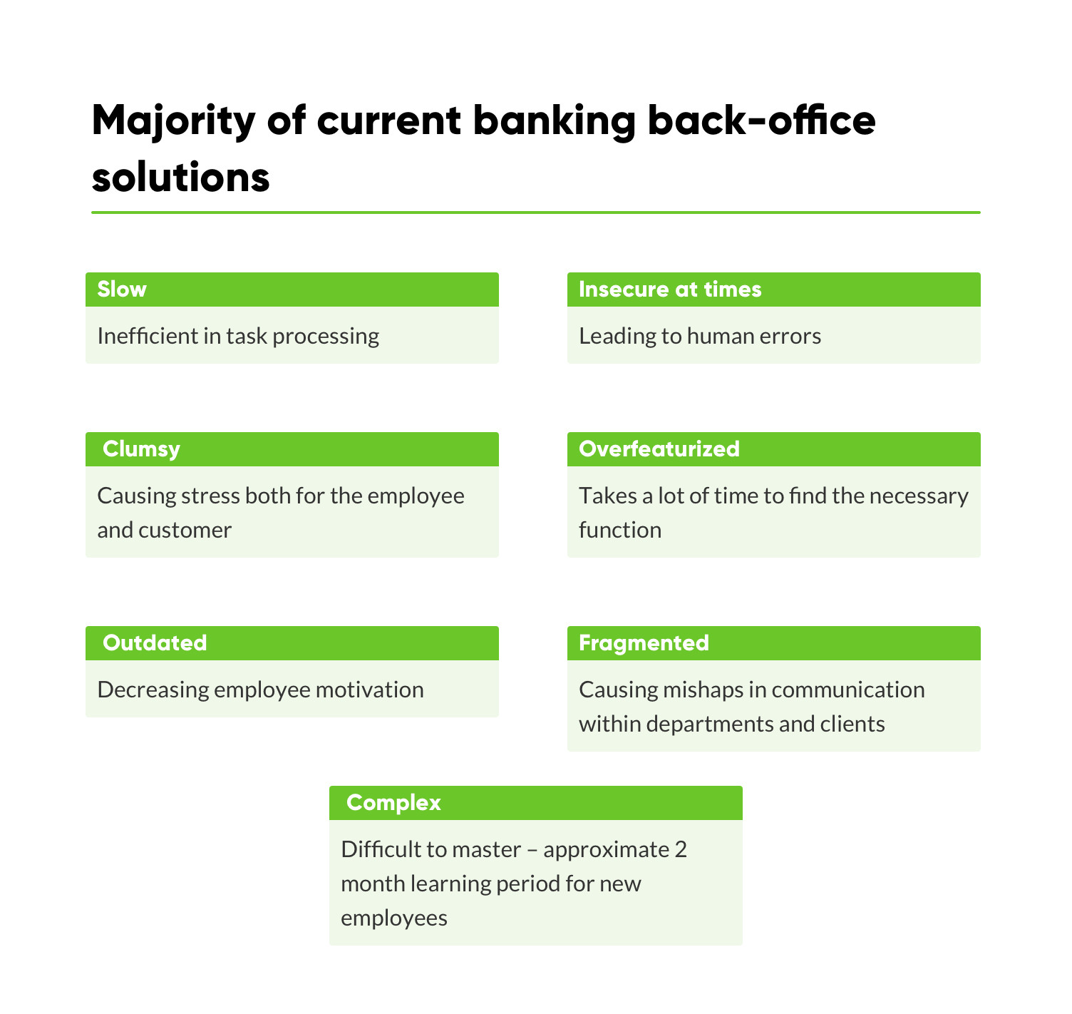 banking-back-office-ux-transformation-uxda-itti-digital-S-1.jpg